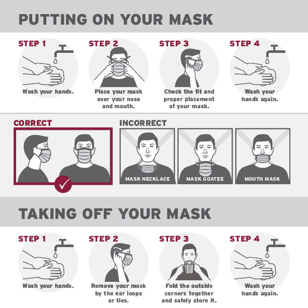Mount Carmel Health System - infographic put on your mask